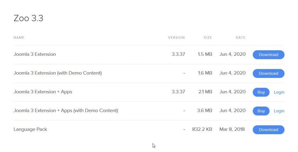 Opciones de descarga Extension ZOO Joomla